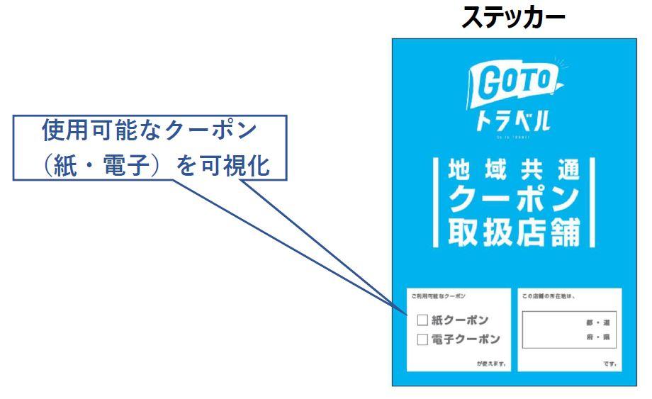 画像: GoToトラベルキャンペーン 地域共通クーポン取扱店舗表示用ステッカー一例(JATA公式サイトより抜粋)