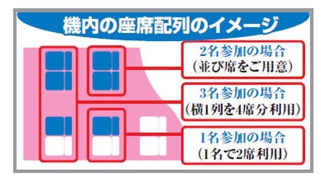 画像: 機内の座席配列のイメージ