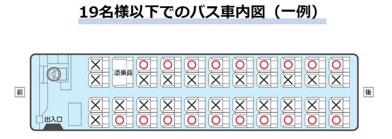 画像: バス1台につき18名様限定 日本列島縦断ツアー 安心のお約束