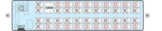 画像: バス席の一例。窓側座席にご着席いただくことによりお客様同士の距離を保ちます(イメージ)
