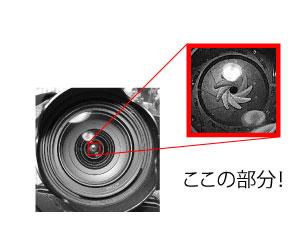 画像: レンズの絞りで変化する部分