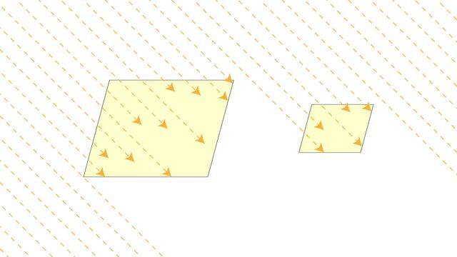 画像: センサーサイズの面積の違いと光を受ける量の違い