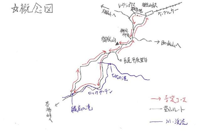 画像: ガイド手書きの概念図
