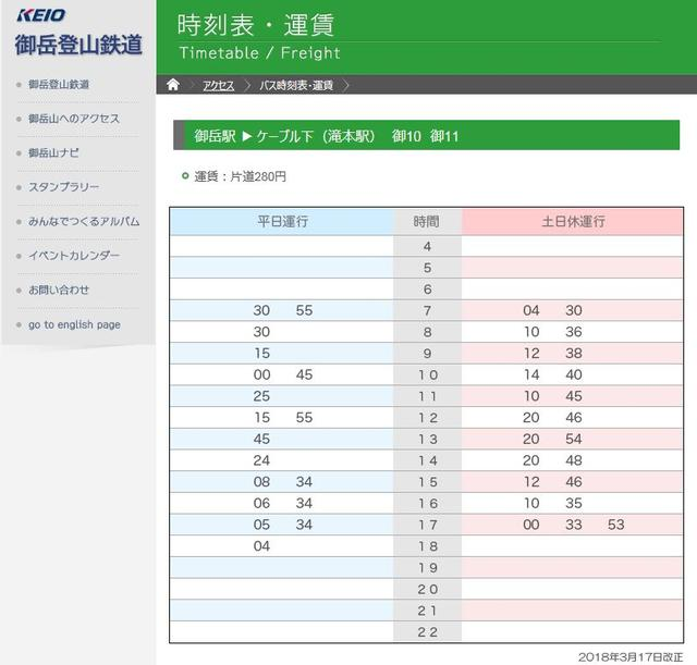 画像: 御嶽駅~ケーブルカー滝本駅の時刻表