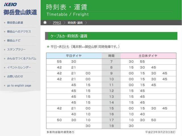 画像: ケーブルカー(御岳登山鉄道)の時刻表