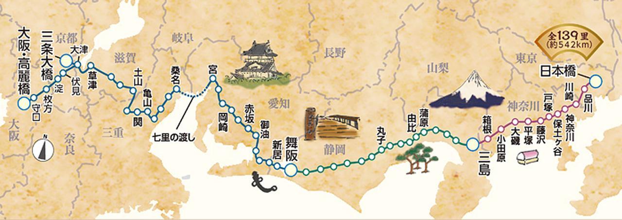 画像: 東海道五十三次(この地図には京都~大阪までの五十七次が掲載されています)