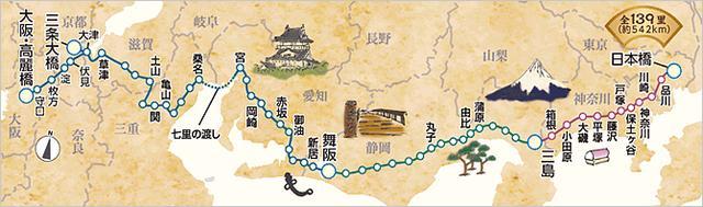 画像: 東海道 歴史街道あるき旅・ツアー クラブツーリズム