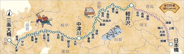 画像: 中山道|歴史街道あるき旅・ツアー|クラブツーリズム
