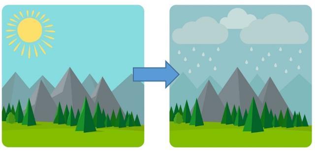 画像: 山の天気は変わりやすいです