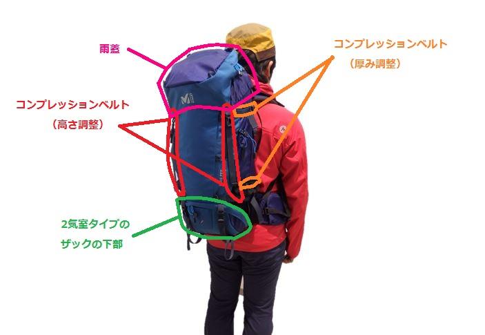 画像2: 登山用リュック(ザック)の特徴