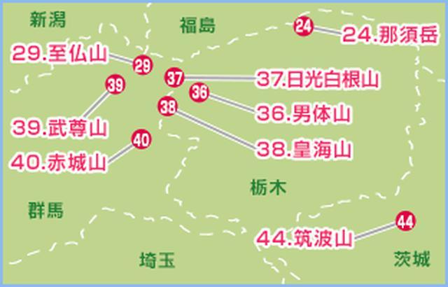 画像: 【北関東】※山の番号は選定者である深田久弥氏が定めた番号を基にしています