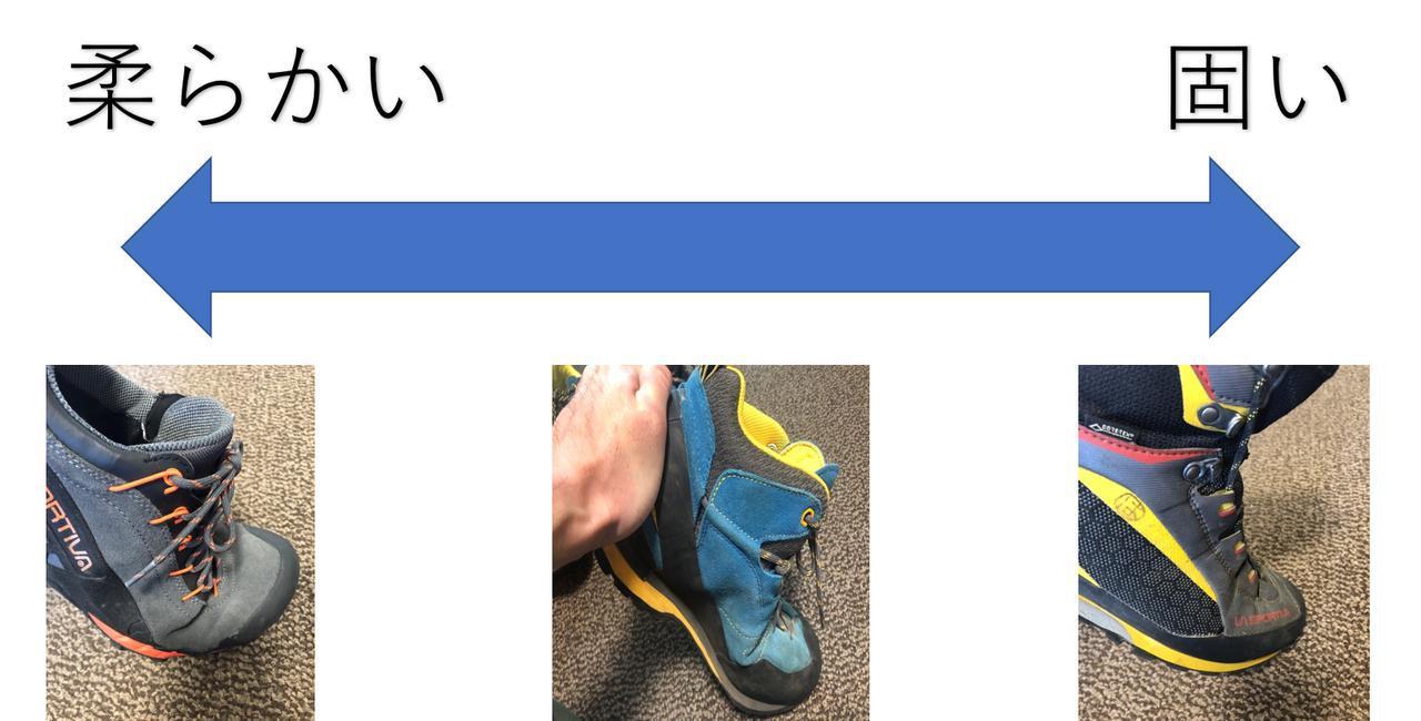 画像1: 靴底の硬さをチェックしよう