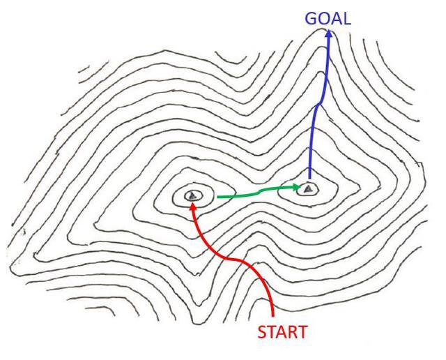 画像: 縦走コースのルート地図