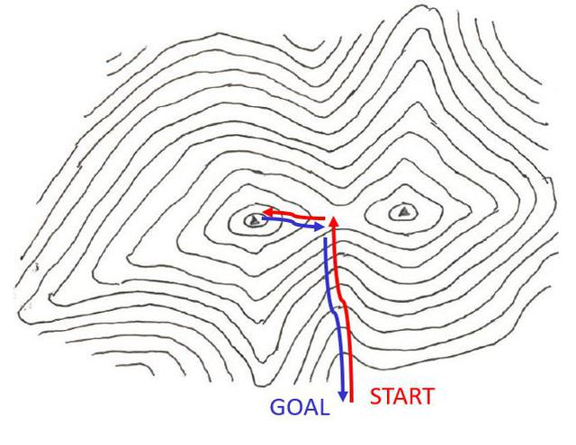 画像: ピストンコースのルート図
