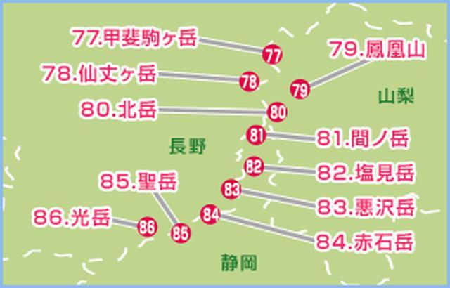 画像: 【南アルプス】※山の番号は選定者である深田久弥氏が定めた番号を基にしています