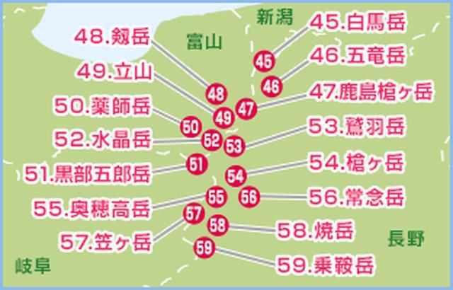 画像: 【北アルプス】※山の番号は選定者である深田久弥氏が定めた番号を基にしています