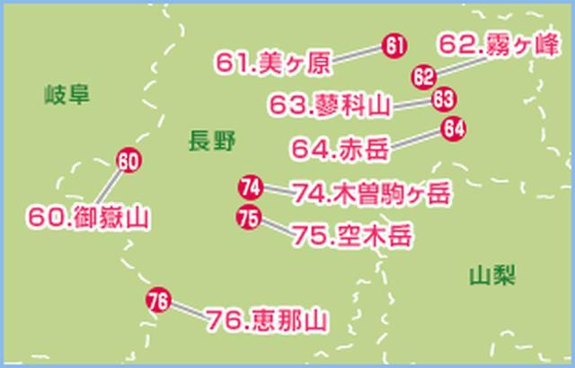 画像: 【中央アルプス】※山の番号は選定者である深田久弥氏が定めた番号を基にしています