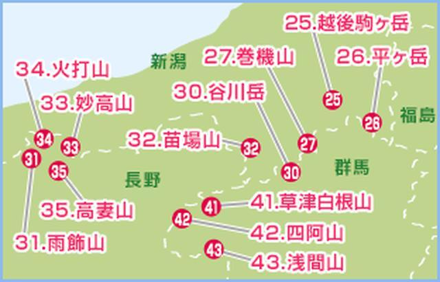画像: 【上信越】※山の番号は選定者である深田久弥氏が定めた番号を基にしています。