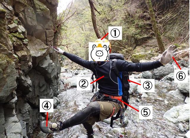 画像1: 沢登りの装備