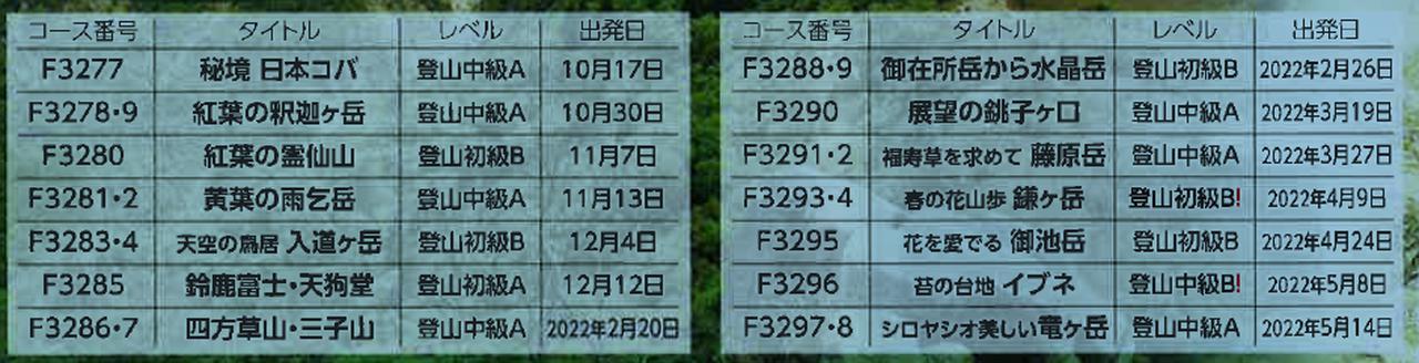 画像: 現在販売中の日程コース番号はこちら ※お申し込みは下記または予約画面より