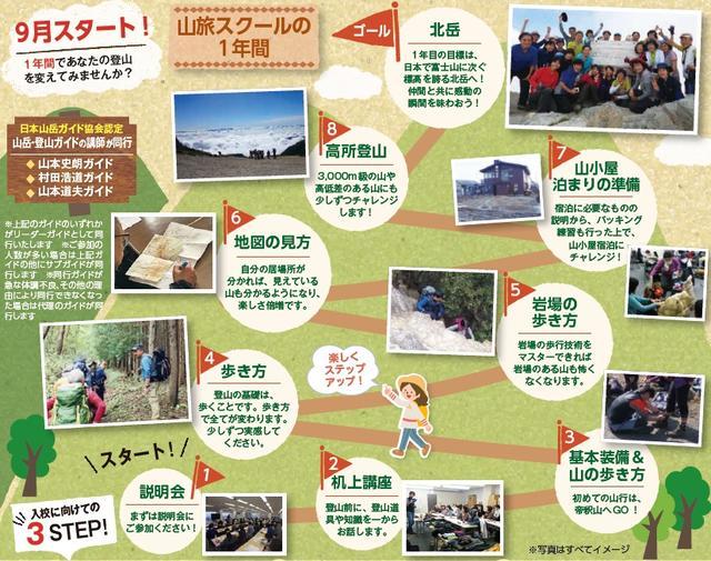 画像: 山旅スクール1年間のスケジュール(年間全24回)