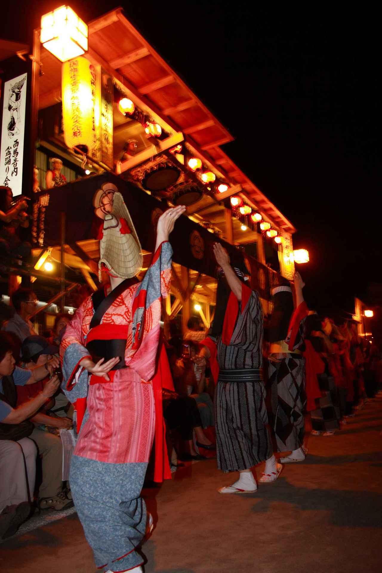 画像: 編み笠で顔を隠して踊る姿