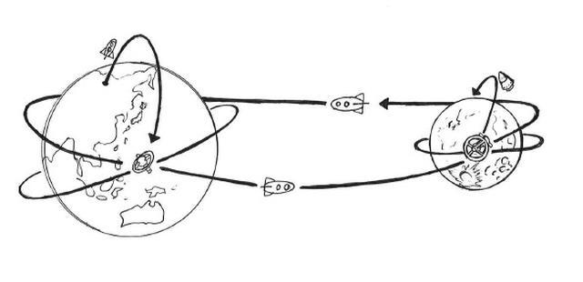 画像2: 当社が考える2040年頃実現する「月旅行」企画とは?