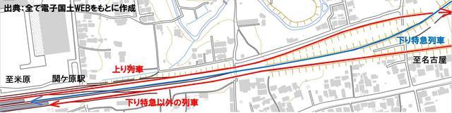 画像: 関ヶ原駅の線路使用状況。