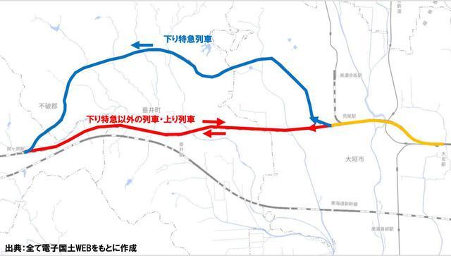 画像: 大垣~関ヶ原の線路使用状況。