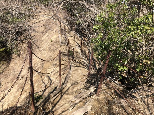 画像: 痩せ尾根の登山道一例