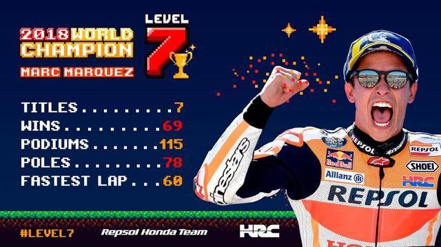 画像: 【モトGP2018】マルク・マルケスが7回目の世界チャンピオン