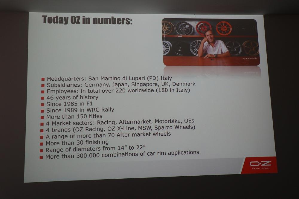 画像9: OZの歴史と取り組み、レースでの実績について知る