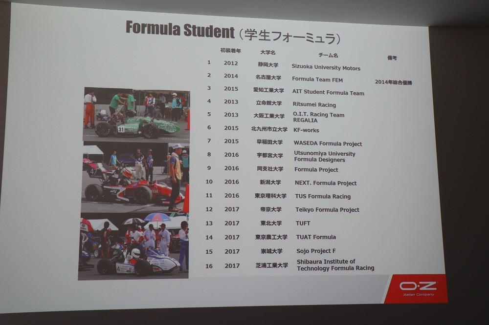 画像22: OZの歴史と取り組み、レースでの実績について知る