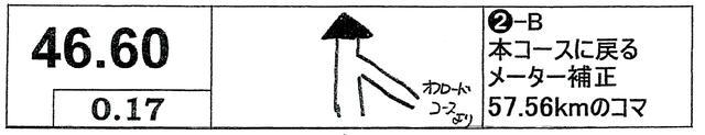 画像: 【左の数字(大)】この数字はスタートしてからこの地点までの総距離。ここが46.60kmの地点ということになる。【左の数字(小)】これは前のコマ図(46.43km)からの区間距離になり、0.17km走るとこの地点に着くという数字。【中央のイラスト】簡単に図式化されたポイントの地図絵。事前にコースを下見走りすることは出来ないので、この図と左の各距離でこのポイントを判断することになる。もし間違ったと気がついたら、確実に間違っていないと思えるコマまで後退してやり直すのがいちばんだ。コマ図が配られた後、見やすくするためにマーキングするといい。【右の備考】いわゆる備考欄で、危険箇所、舗装、未舗装、道などの補足が記入される。主催者による注意が書かれている。