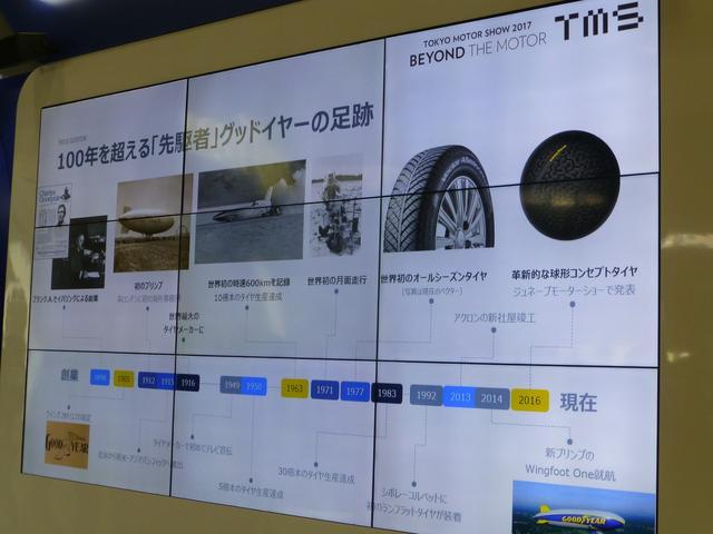 画像: グッドイヤーの「革新の歴史」。プレスブリーフィングでのプレゼンテーション資料。