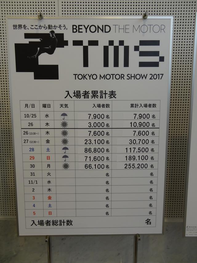 画像: 昨日(30日)までの入場者数。