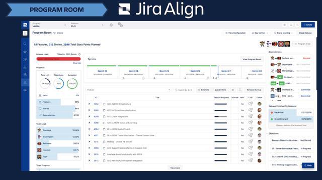 画像: 図5:JIRA ALIGNのPROGRAM ROOM画面の例