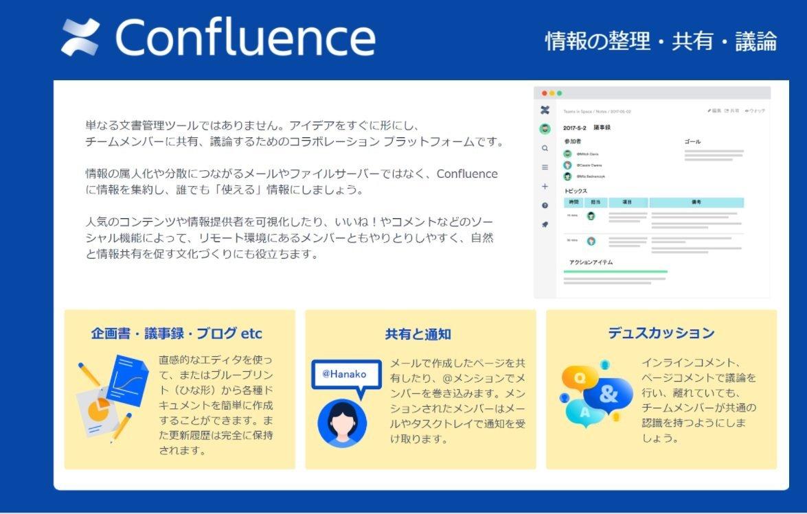 画像: Confluenceでは企画書や議事録などを作成して共有できる。また、SNSのように「いいね!」をつける機能や、@をつけてメンションすることによって、人を巻き込んで会話もできる