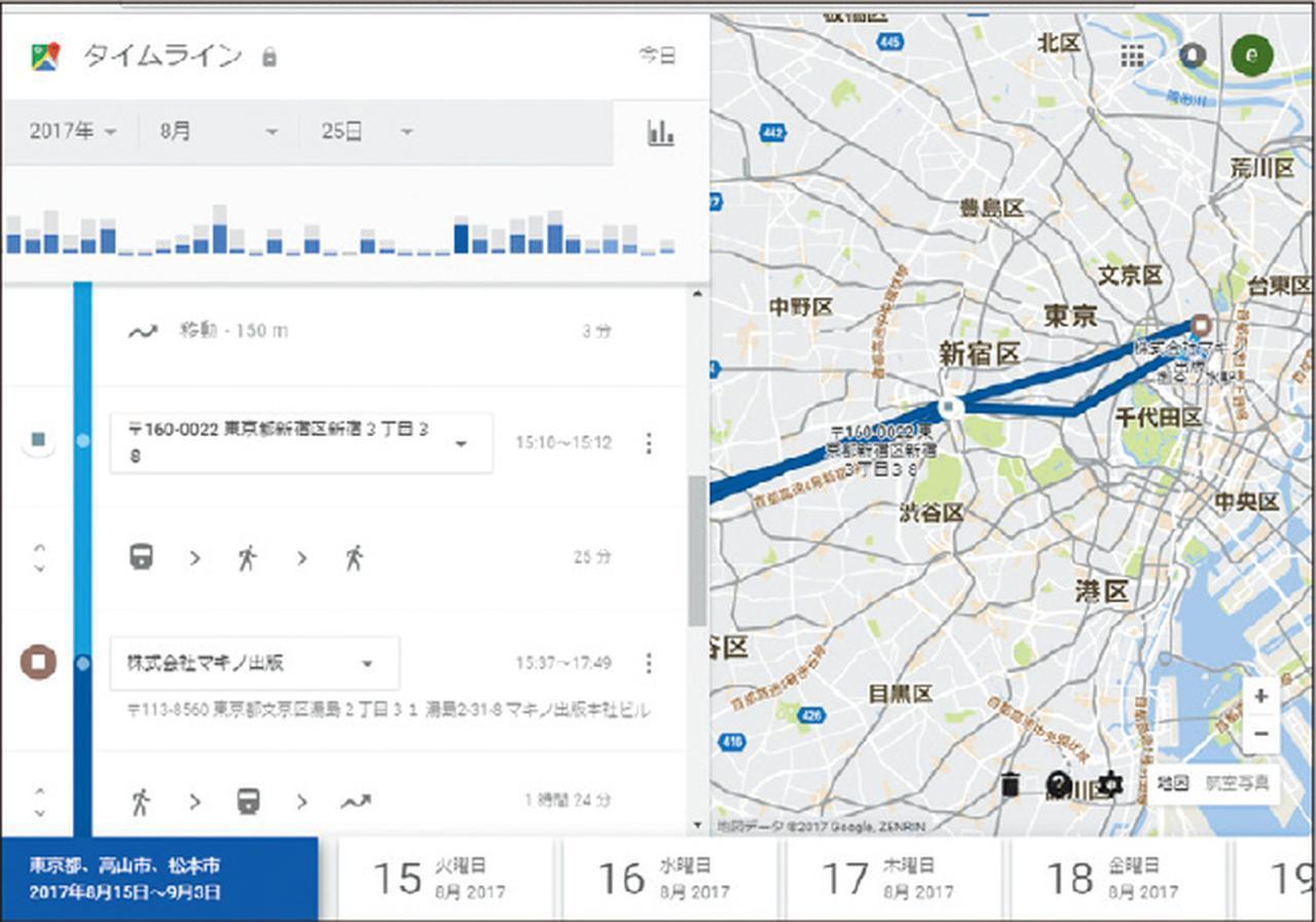 画像: 日付を選んで、過去に行った場所を確認することも可能。移動距離や移動方法もわかる。
