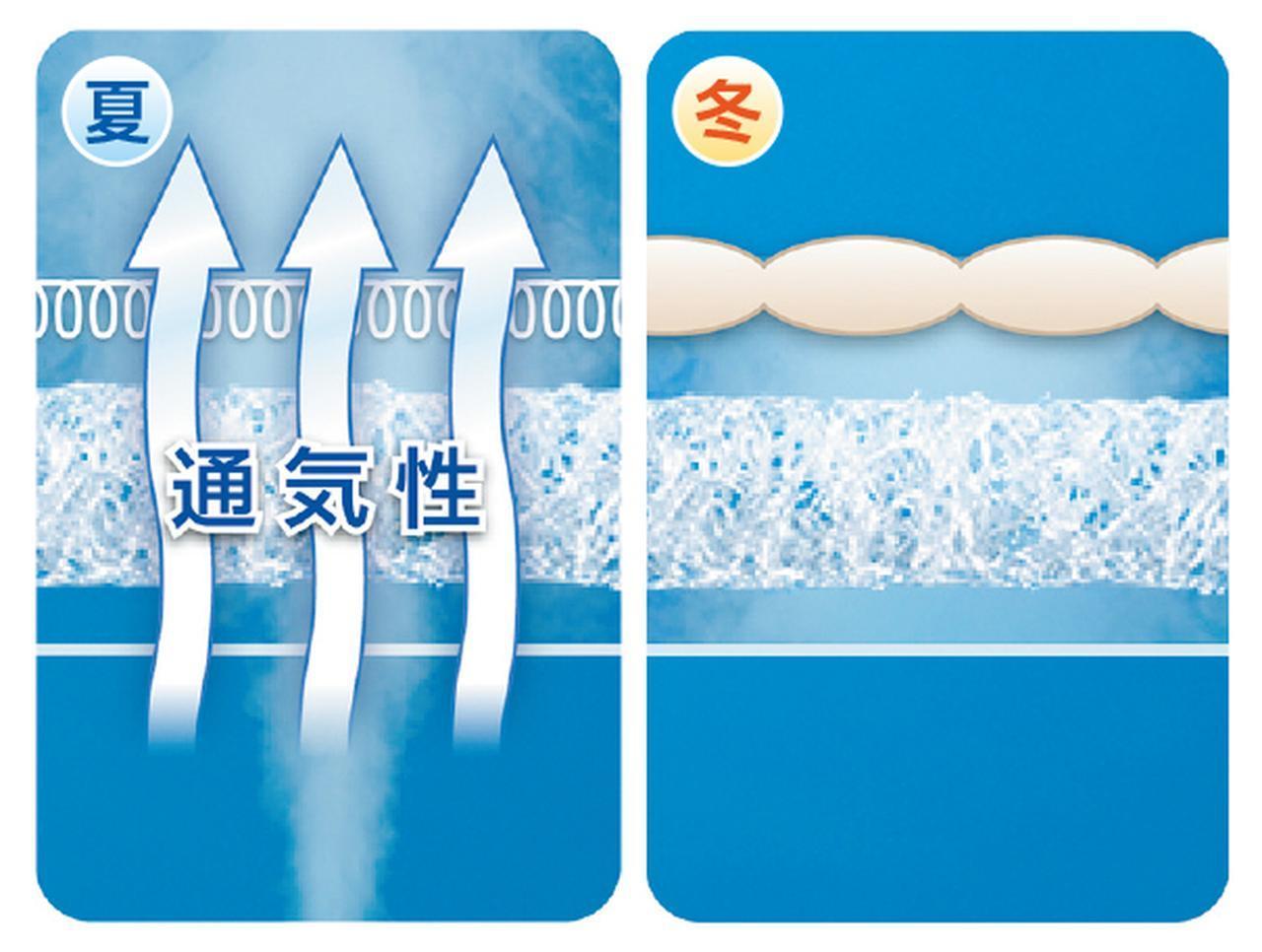 画像: エアファイバーは、ポリエチレン製の極細繊維を空気を編むようにして固めた素材。通気性に優れ、蒸れにくく、ダニやカビの予防にも効果的。季節を問わず快適に使える。