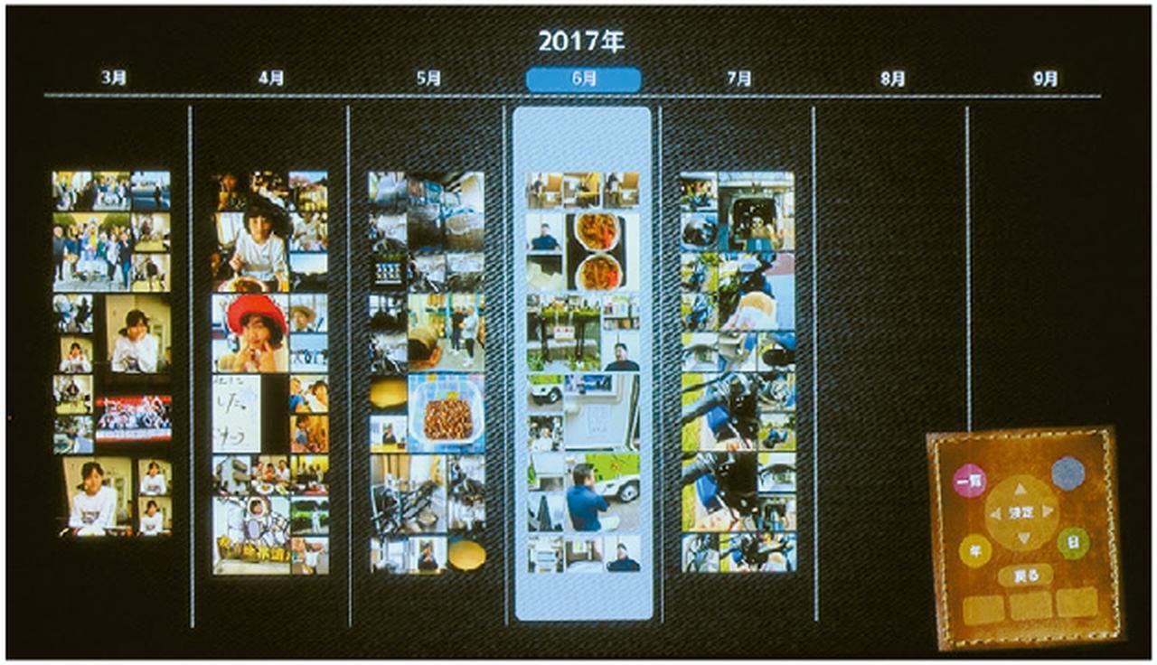 画像: 撮影日データを基にカレンダー形式で表示されるのが基本。月別や日付別に並ぶので、わかりやすい。