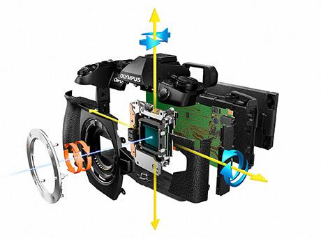 画像: オリンパスのボディ内手ブレ補正の概念図。センサーを直接、ブレをキャンセルする方向に動かすので、レンズ内補正では不可能な回転方向のブレが補正できるのが特徴だ。