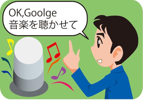 画像: スマートスピーカーに話しかけるだけで、音楽を再生したり、知りたいことを検索してくれたりする。