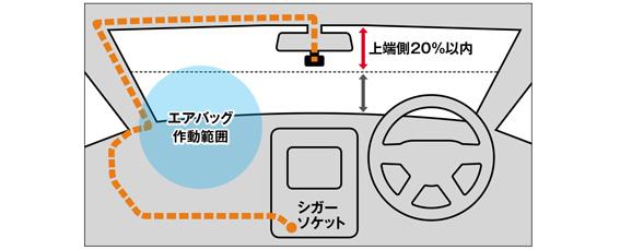 画像: ドライブレコーダーの取り付けは難しい作業ではないが、定められた位置に取り付ける必要があるため、取り付け場所はかなり限定される。