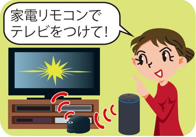 画像: IoTに非対応の家電も、スマート家電コントローラーの赤外線制御機能を使えば操作できるようになる。