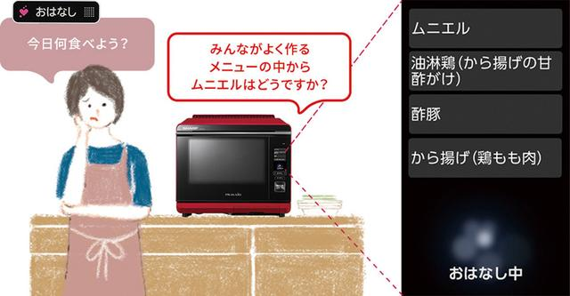画像: 無線LAN搭載のウォーターオーブン。献立を提案するほか、「○○を温めたい」といえば、「サックリ温めを使って…」などと、モードの種類も指定してくれる。