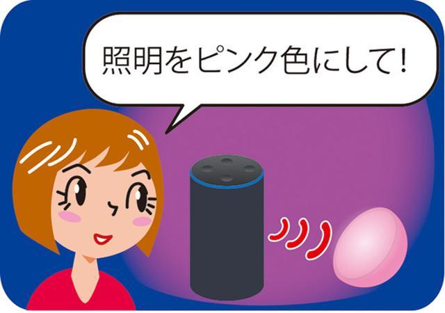 画像: IoT家電と連係すれば、スマートスピーカーへの声がけだけで操作が可能。リモコンやスマホを探す手間を省けるので、実に便利だ。