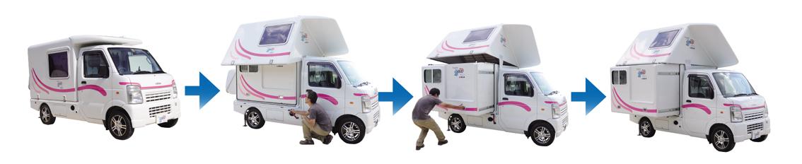 画像: 通常のドライブモード(左端)からステイモード(右端)への変形プロセス。まず屋根を上げ、拡張部屋を引っ張り出し、最後に拡張部屋の上に屋根をゆっくりと降ろす。作業にはウインチを使うので、力は必要ないし、時間もそれほどかからない。