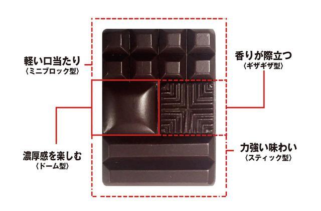 画像: 同じチョコレートでも、大きさや角の丸みなどによって、口に入れたときに違った味わいが楽しめる。