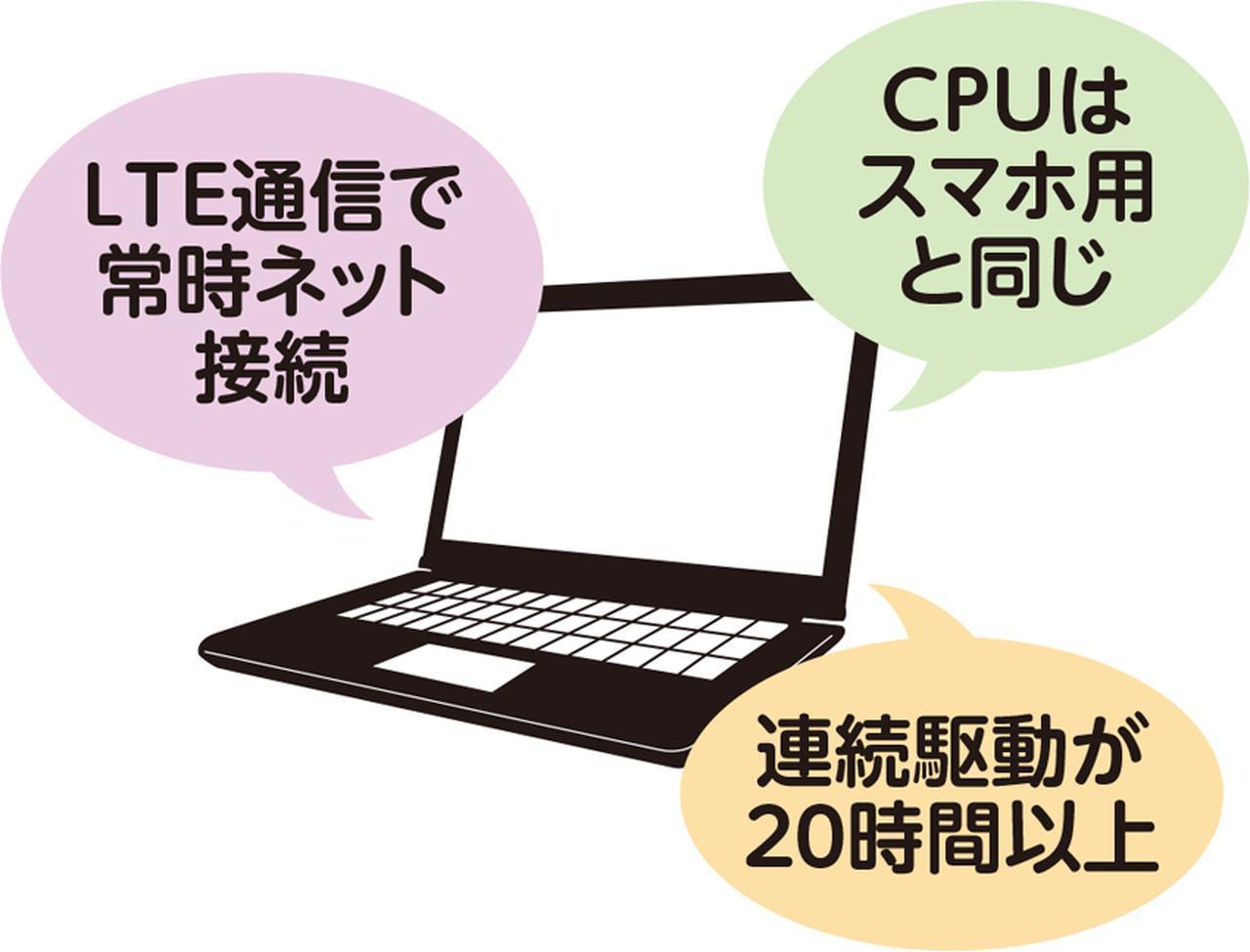 画像: OSには、ストアアプリのみインストール可能なWindows 10 Sを採用。日本での発売は未定だが、早期の発売が期待される。